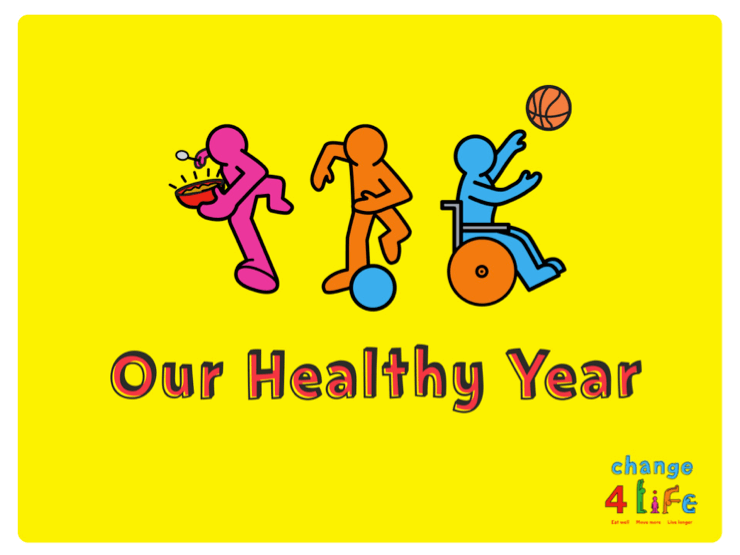 Our Healthy Year: Year 6 presentations