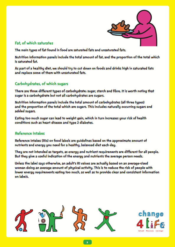 Our Healthy Year: ideas for Year 6 teachers