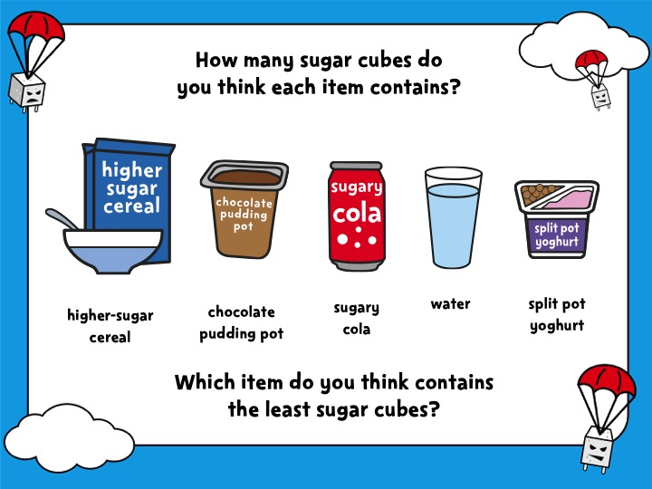 Sugar Smart World – Lower KS2 maths lesson Powerpoint