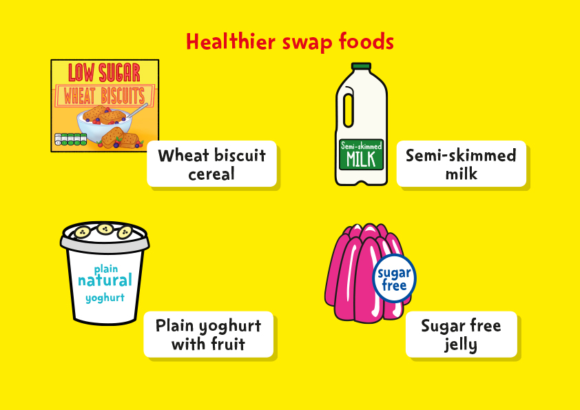 Sugar and swaps display board print-outs